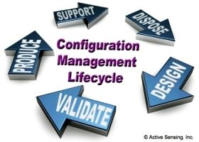 Configuration Management Lifecycle: Design, Validate, Produce, Support, Dispose